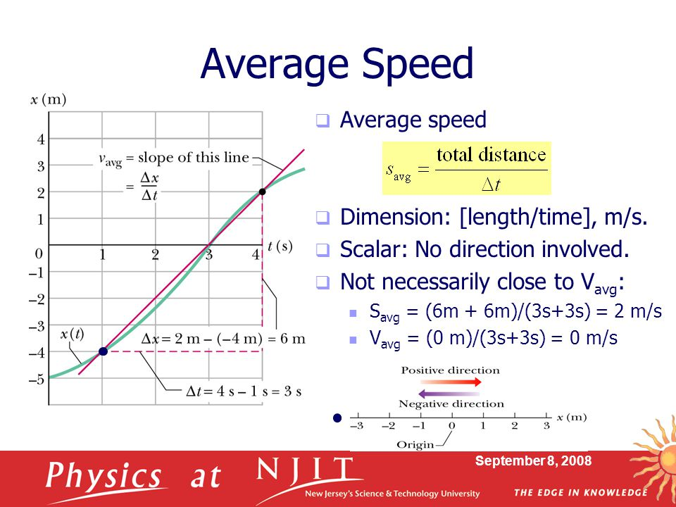 Average Speed Average speed Dimension: [length/time], m/s.